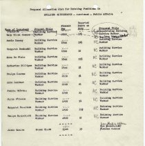Image of Proposals_classification_positions_1952_page_021