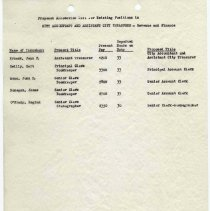 Image of Proposals_classification_positions_1952_page_024