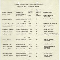 Image of Proposals_classification_positions_1952_page_026