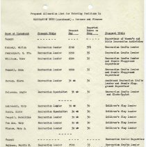 Image of Proposals_classification_positions_1952_page_027