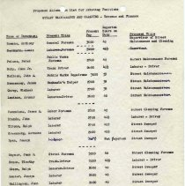 Image of Proposals_classification_positions_1952_page_030