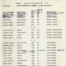 Image of Proposals_classification_positions_1952_page_031