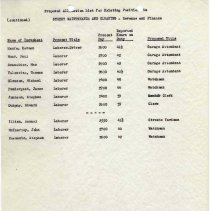 Image of Proposals_classification_positions_1952_page_033