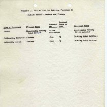 Image of Proposals_classification_positions_1952_page_036