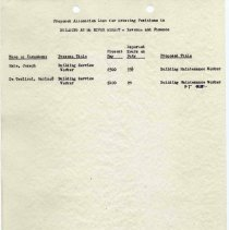 Image of Proposals_classification_positions_1952_page_037