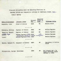 Image of Proposals_classification_positions_1952_page_039