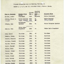 Image of Proposals_classification_positions_1952_page_042