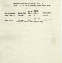 Image of Proposals_classification_positions_1952_page_043