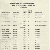 Image of Proposals_classification_positions_1952_page_044