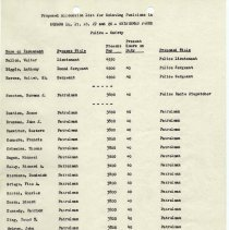 Image of Proposals_classification_positions_1952_page_045