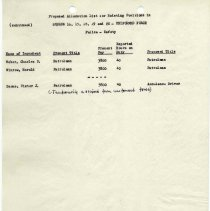 Image of Proposals_classification_positions_1952_page_046