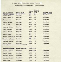 Image of Proposals_classification_positions_1952_page_049
