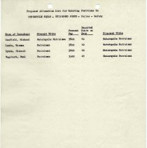 Image of Proposals_classification_positions_1952_page_050