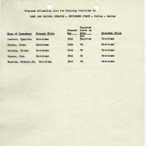 Image of Proposals_classification_positions_1952_page_051