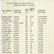 Image of Proposals_classification_positions_1952_page_052