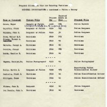 Image of Proposals_classification_positions_1952_page_053
