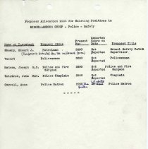Image of Proposals_classification_positions_1952_page_055
