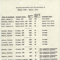 Image of Proposals_classification_positions_1952_page_056