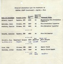 Image of Proposals_classification_positions_1952_page_057