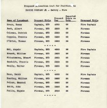 Image of Proposals_classification_positions_1952_page_058