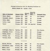 Image of Proposals_classification_positions_1952_page_061
