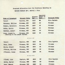 Image of Proposals_classification_positions_1952_page_063