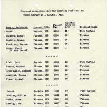 Image of Proposals_classification_positions_1952_page_064