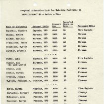 Image of Proposals_classification_positions_1952_page_065