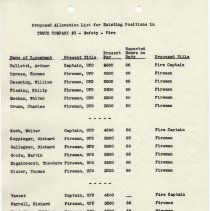 Image of Proposals_classification_positions_1952_page_066