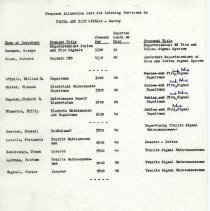 Image of Proposals_classification_positions_1952_page_068
