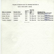 Image of Proposals_classification_positions_1952_page_069