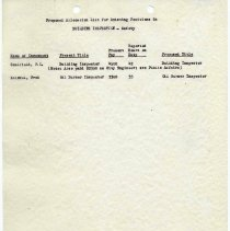 Image of Proposals_classification_positions_1952_page_070