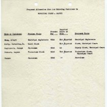Image of Proposals_classification_positions_1952_page_072