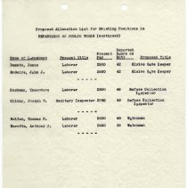 Image of Proposals_classification_positions_1952_page_074