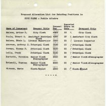 Image of Proposals_classification_positions_1952_page_009