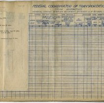 Image of Report: Federal Coordinator of Transportation. Steam Locomotives. Historical, Condition, Repair & Retirement Statement as of Oct. 31, 1933. Statement A. - Report