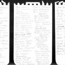 Image of 1908 Notes on Granite Falls