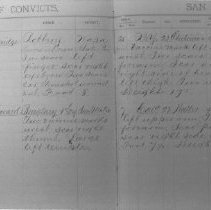 Image of 1988.28.2 - San Quentin Record of Convicts