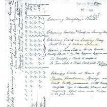 Image of John Wray letter to Mr. McHugh p2