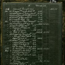 Image of W. A. H. Loveland Dry Goods bill of sale, back