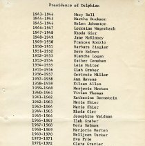 Image of Roster of Delphian Presidents 1943-1987