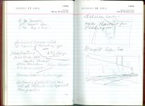 Image of RG4121.AM.S2.F16 Diary 1960 Apr 18, NSHS Archives