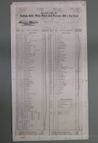 Image of 11055-2941 - Invoice, Lithographs to be Made in 1911 for Buffalo Bill's Wild West Show