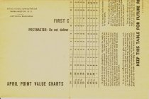 Image of 13259-200 - Chart, OPA Rationing Points Chart, 1944