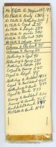 Image of 13213-32 - List; Handwritten, Mileage