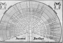 Image of Ancestral Fan Chart -- Perry
