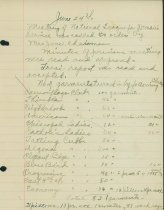 Image of Auburn League for Women's Service records - records