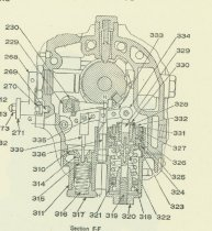 Image of Westinghouse Air Brake manuals - Records