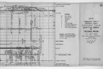 Image of Northern Pacific Railway Condensed Profile  and Track Chart, Tacoma Division Main Line - Chart, Track