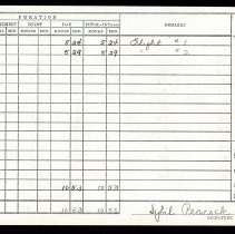 Image of Delta Stewardess Sybil Peacock's Flight Logbook, Vol. 1, sample page
